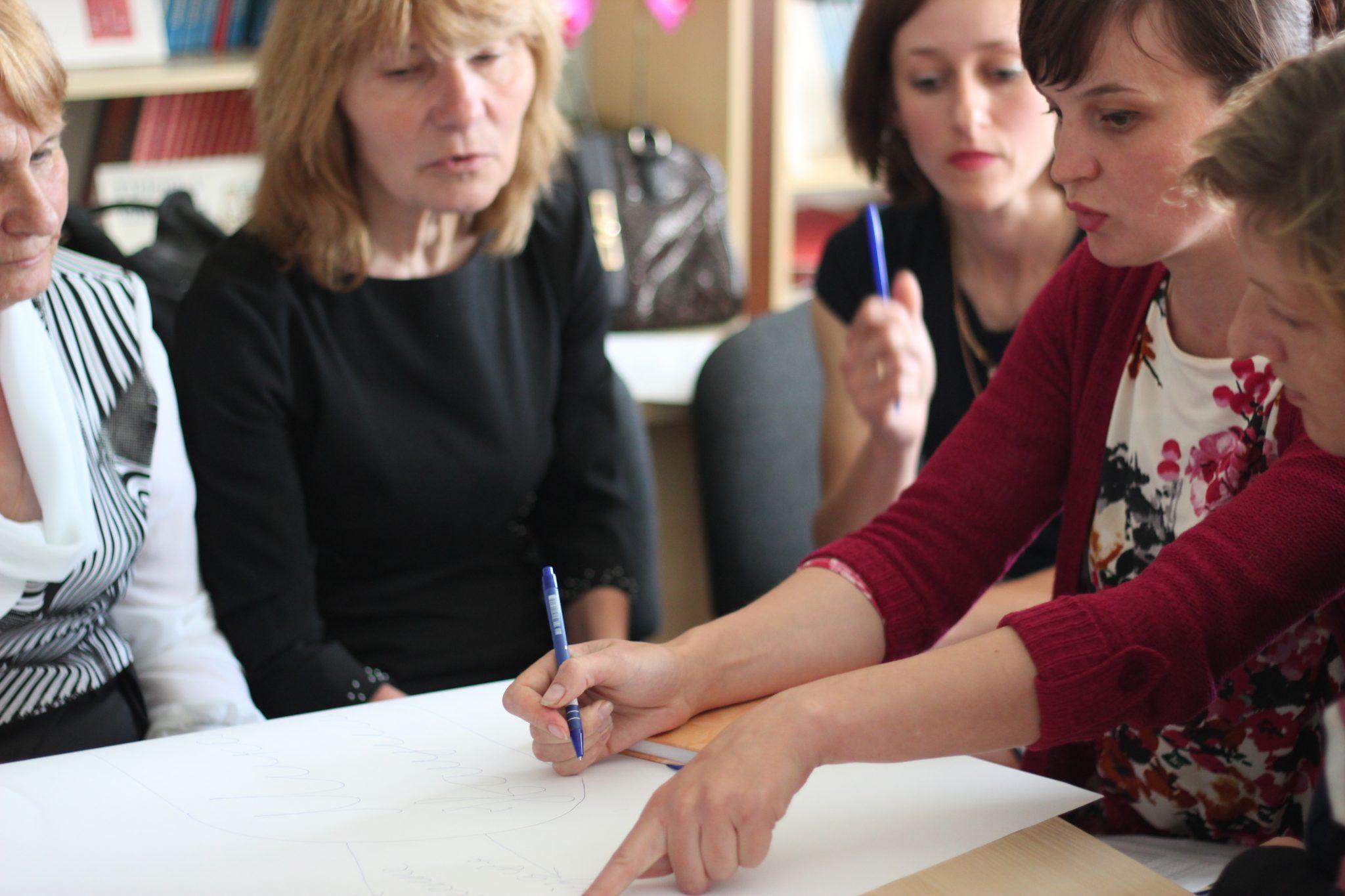Викладачі економіки професійних шкіл  Рівненської та Волинської області візьмуть участь в серії тренінгів з методики навчання підприємництву