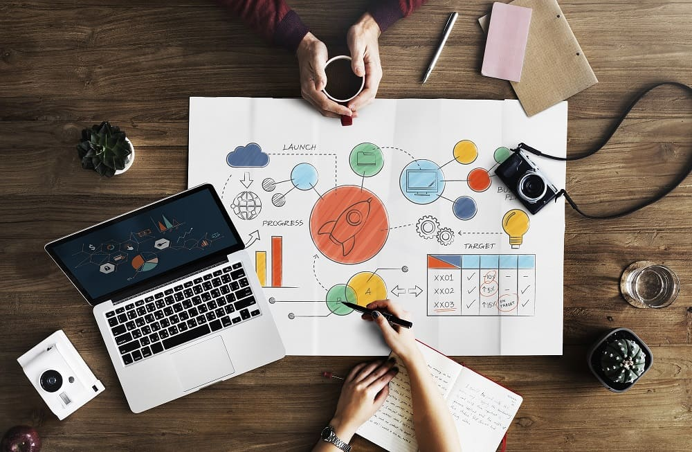 Чотири маркетингових поради для просування закладу профтехосвіти